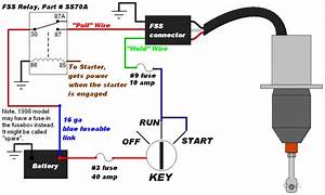 7 Best Images Of 95 Ford Starter Solenoid Wiring Diagram