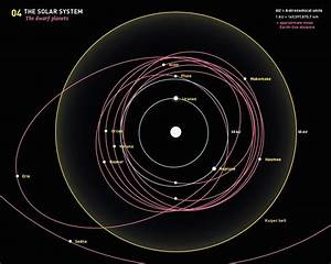 NASA Planet X Orbit Period (page 4) - Pics about space