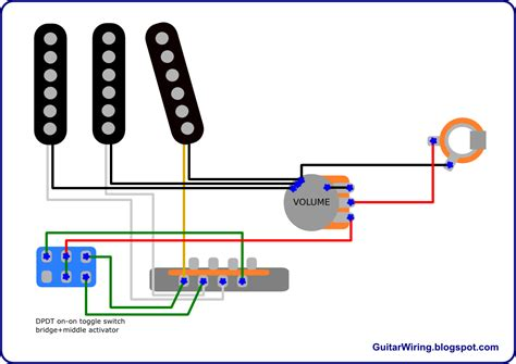 The Guitar Wiring Blog Diagrams Tips Dick Dale