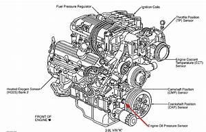 1999 Camaro When You First Start Car Oil Pressure In Idle
