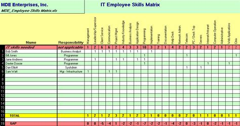 skill matrix template   aashe