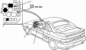 Location Of Radiator Cooling Fan Components