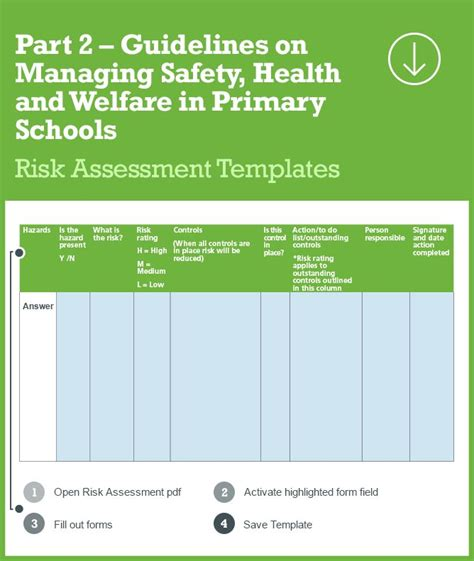 check list template environment for physical exercise 63 best images about 02 risk management on pinterest how