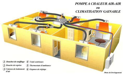 climatiseur pour chambre plancherchauffantrafraichissant