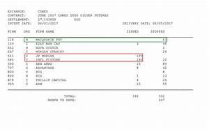 Kurs Gewinn Verhältnis Berechnen : wie berechnet man gewinn und verlust ~ Themetempest.com Abrechnung