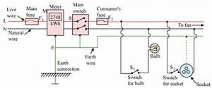 Q Draw A Schematic Labelled Diagram Of A Domestic Wiring Circuit Which Includes 1 A Main Fuse 2