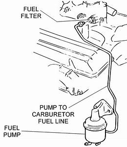 Pump To Carburetor Fuel Line - Diagram View