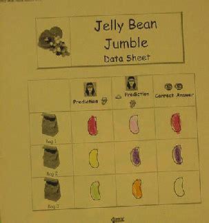 smell activities for preschool five senses teaching theme activities amp lesson plan ideas 569