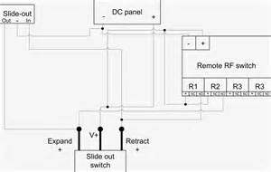 Collections Of Wiring Diagram For Slide Room