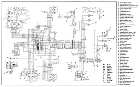 2001 Harley Sportster Wiring Diagram by Shovelhead Wiring Diagram Instrument Auto Electrical