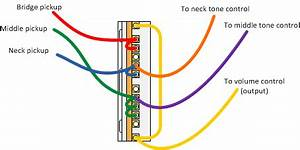 Vintage Strat Wiring Diagram Super Switch