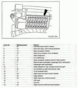 1999 Jaguar Xj8 Fuse Box Diagram