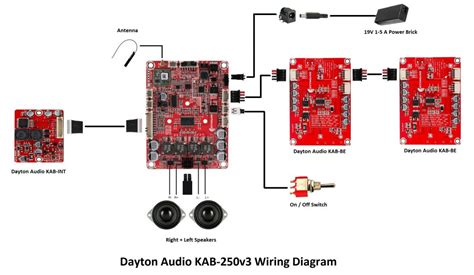 Portable Speaker Wiring Diagram by Dayton Audio Kab 250v3 Review Mini Bluetooth Board
