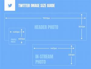 Twitter Picture Size The Quick Social Media Image Size Guide For 2018 Fifteen