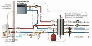 Pompe à Chaleur Gaz Prix : pompe a chaleur ou chaudiere a condensation id e chauffage ~ Premium-room.com Idées de Décoration