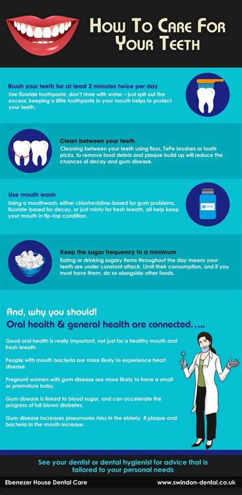 Tips To Help Look After Your Teeth