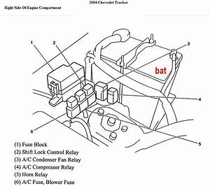 1996 Geo Tracker Fuse Box Diagram Under Dash 1996 Honda Passport Fuse Box Diagram Wiring Diagram