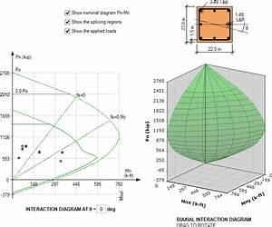 Concrete Columns  Structural Design Overview