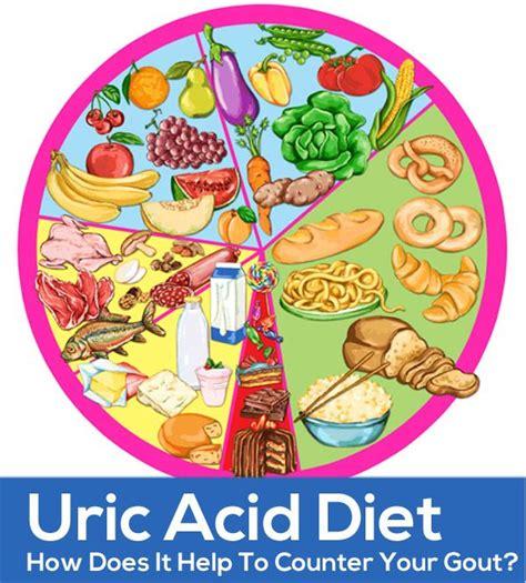 mayo clinic diet uric acid