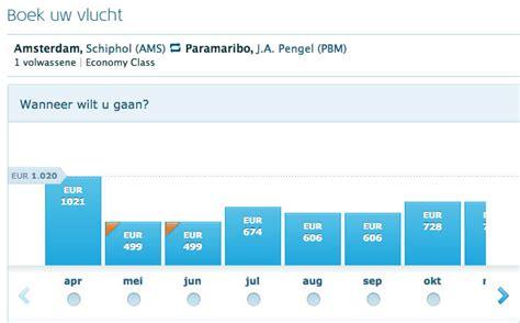 Vliegtuigtickets boeken, goedkope vliegtickets vanuit Belgi