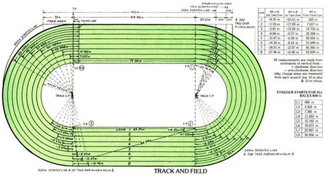 Diagram Of Track Running by Prefabricated Rubber Flooring For Running Track