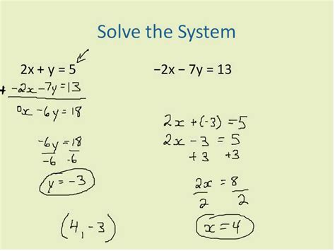 Solving Systems Using Linear Combination (simplifying Math) Youtube