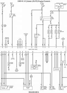 Wiring Diagram Ecu 3s Fe
