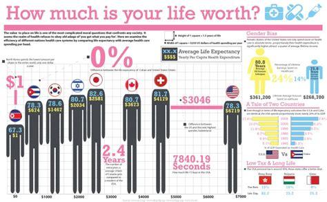 How Much Is by Assicurazione Viaggio Stati Uniti Costi Delle Operazioni