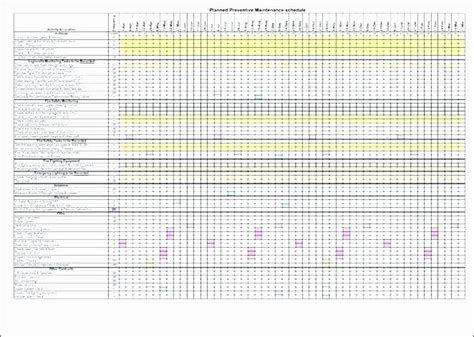 Substantial investment in assembly tooling is maximized. Preventive Maintenance Schedule Template Excel Beautiful Maintenance Preventive Log Template ...