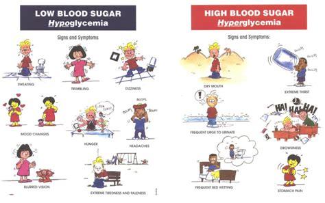 medicolog health clues  life
