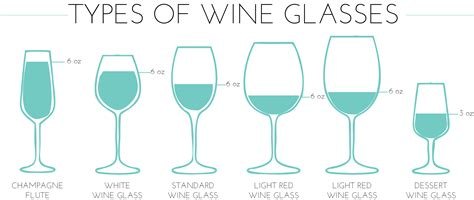 white types what is the difference between white and red wine glasses k k club 2017