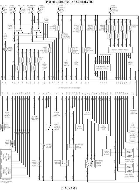 Wiring Diagram For Acura Photosmart Printer