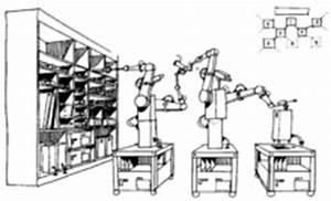 Self-replicating machine - Wikipedia, the free encyclopedia