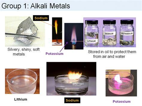 alkali metals  water water ionizer