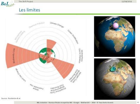 biodiversit 233 enjeu oubli 233 pour le climat et pour les entreprises