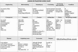 Consequence Chart For Classroom Linking Or Transition Words Chart Emphasizing