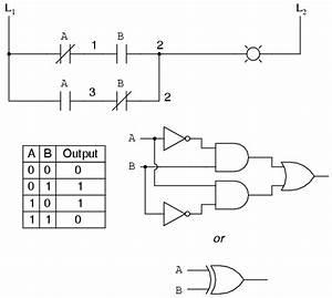 Teori Dan Contoh Penggunaan Ladder Diagram  Logika   And