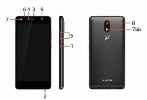 Allview A9 Lite Manual Pdf Download  English