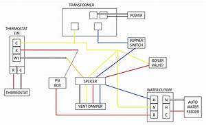 Atwood Water Heater Wiring Diagram  U2014 Untpikapps