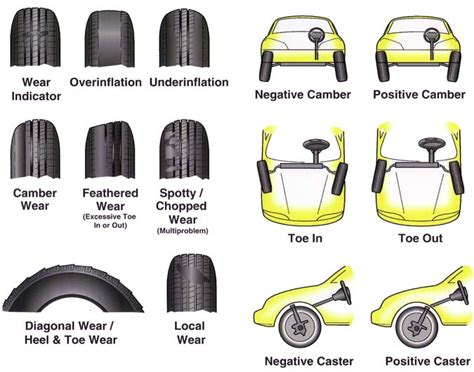 Your Tires Are Telling You Something Lexleader