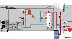 Pompe A Chaleur Eau Air : comment installer une pompe a chaleur air eau la r ponse est sur ~ Farleysfitness.com Idées de Décoration