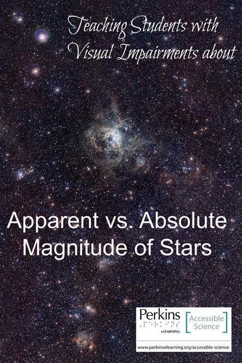 apparent  absolute magnitude  stars interactive