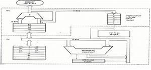 Block Diagram Of Intel 8086  U2013 Eazynotes  U2013 Readingrat Net