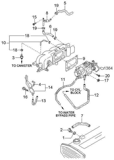 Kia Sportage Fuel System Imageresizertool