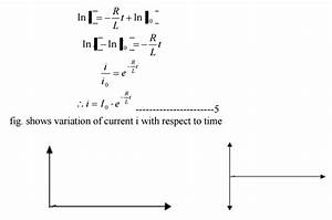 Analysis Of Undriven Source Free  Series Rc And Rl Circuits