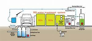 Car Wash Water Recycling System Cost Mineral Waste Water