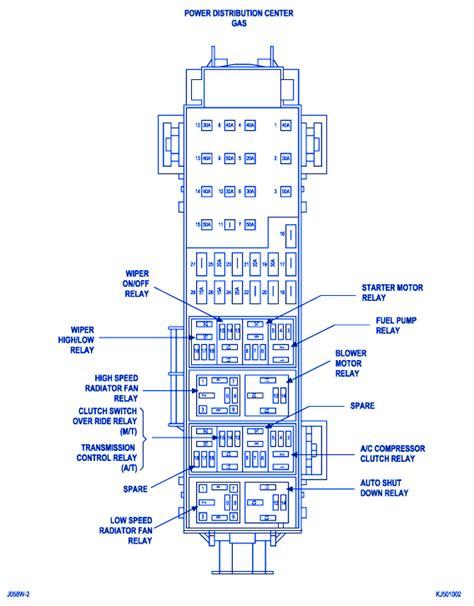 Jeep Wrangler Main Engine Fuse Box Block Circuit
