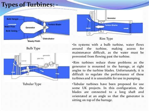 Tidal Power Generation