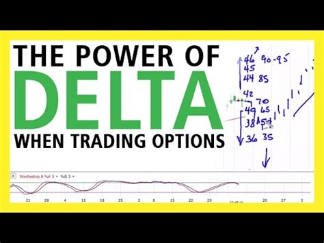 The Power Of Options Delta When Trading (what Is Delta. Multimedia And Web Designing Smart For Tow. Campaign Cartographer Free 2011 Audi A5 0 60. St Louis Divorce Lawyer Online Auto Insurance. Business Education Lesson Plans For High School. Internet And Cable Bundles Puerto Rican Banks. Yoghurt Health Benefits Synthesis Of Proteins. Financial Planners Massachusetts. Best Masters In Economics Programs