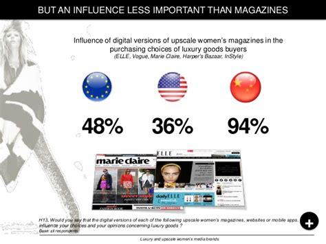 Luxury And Upscale Women's Media Brands Magazines